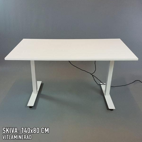 Eldrivna skrivbord